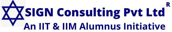 Best Corporate Training | Speed Maths | Career Counselling | CAT | MAT | GRE | GMAT | IELTS | PTE | CRT | ICET Coaching Center